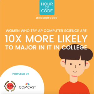 Hour of Code Post